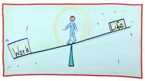 Finde Deine Balance: Work-Life-Balance